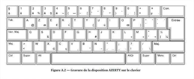 clavier-azerty-2-bis