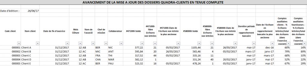 tableau de pilotage multi-dossiers Quadratus Compta Excel